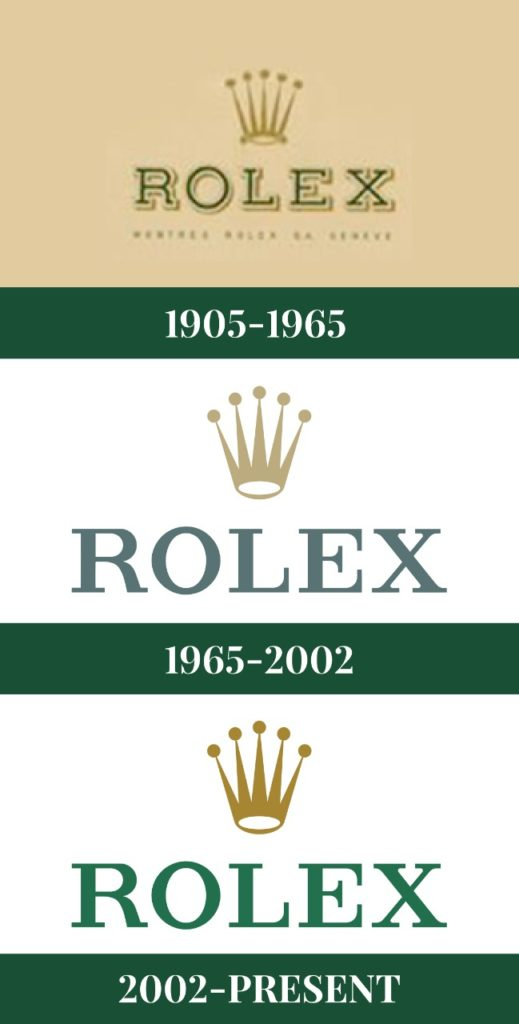 rolex logo over the years